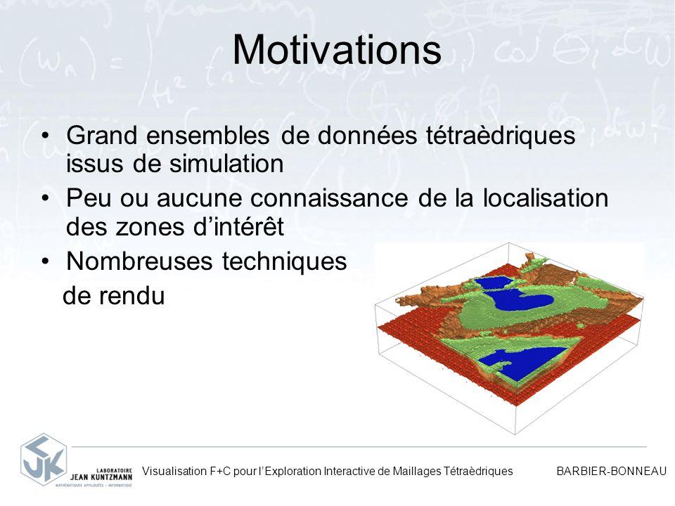Motivations Grand ensembles de données tétraèdriques issus de simulation. Peu ou aucune connaissance de la localisation des zones d'intérêt.