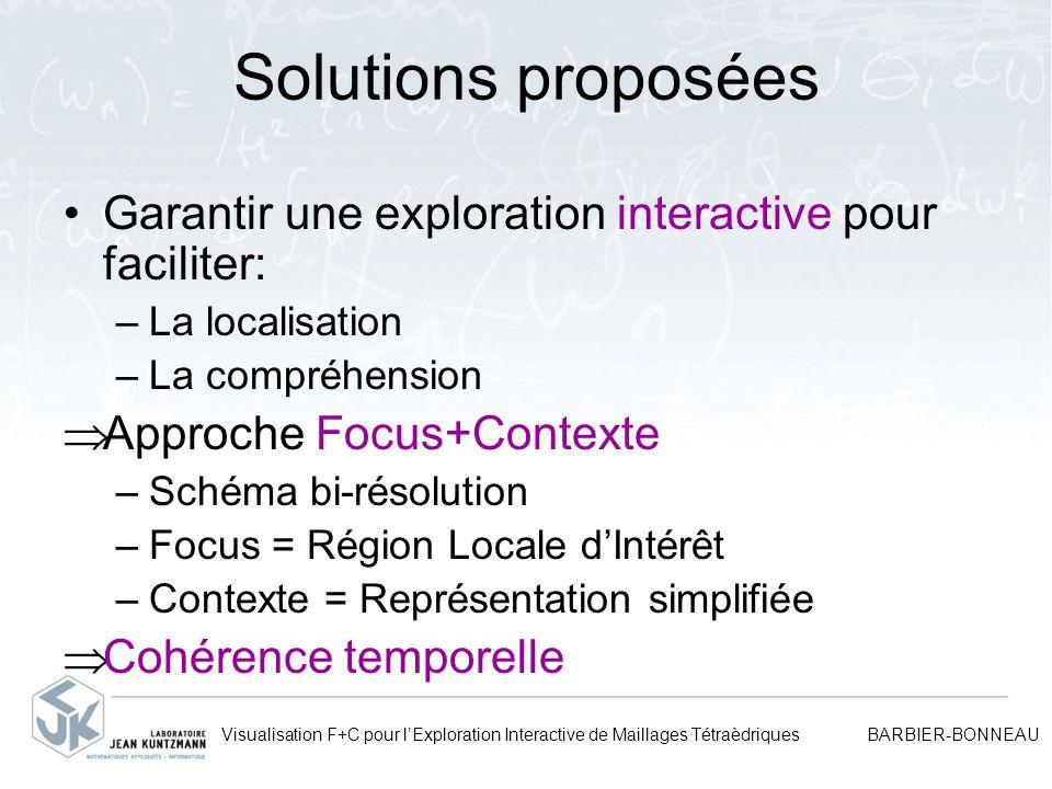 Solutions proposées Garantir une exploration interactive pour faciliter: La localisation. La compréhension.