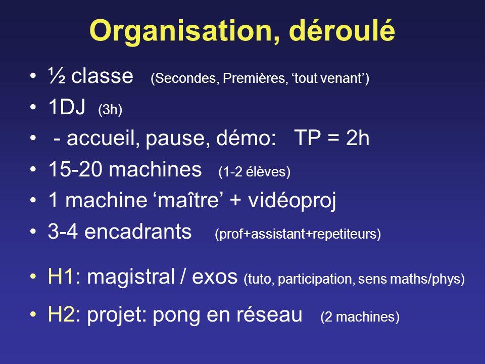 Organisation, déroulé ½ classe (Secondes, Premières, 'tout venant')