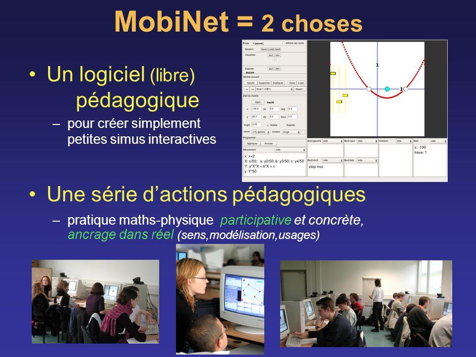 MobiNet = 2 choses Un logiciel (libre) pédagogique