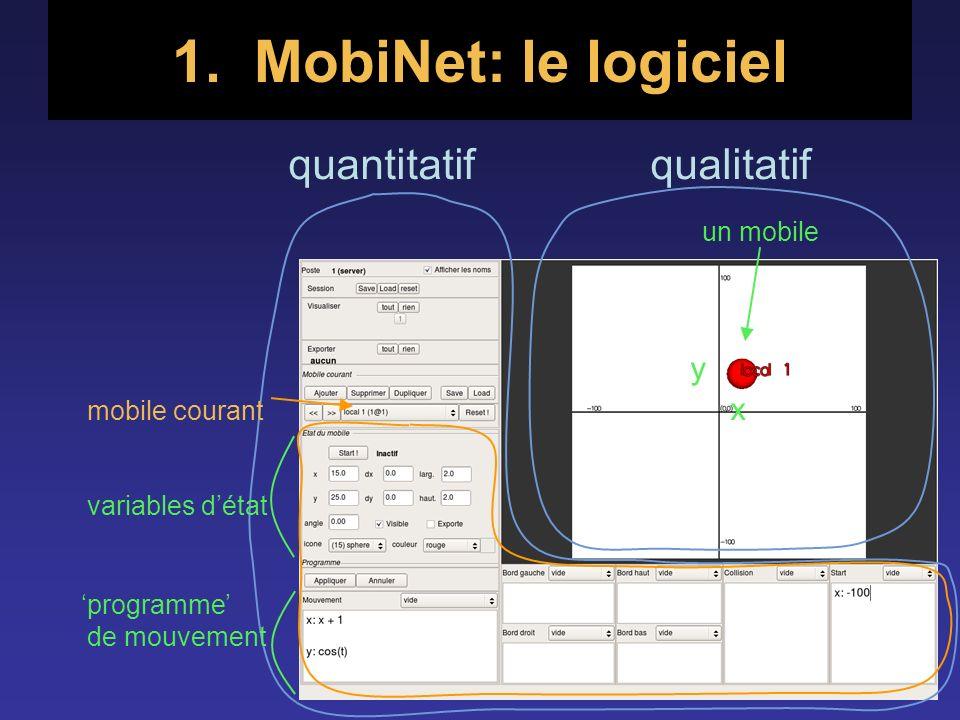 1. MobiNet: le logiciel quantitatif qualitatif un mobile
