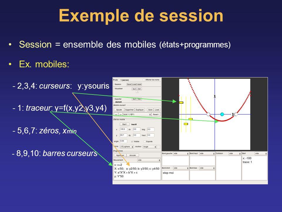 Exemple de session Session = ensemble des mobiles (états+programmes)