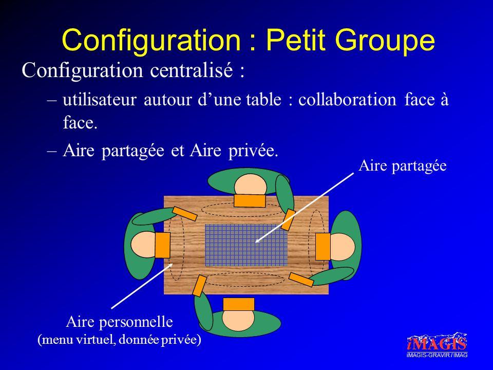 Configuration : Petit Groupe