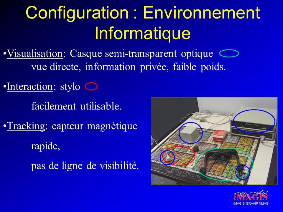 Configuration : Environnement Informatique