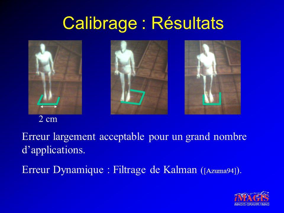 Calibrage : Résultats 2 cm. Erreur largement acceptable pour un grand nombre d'applications.