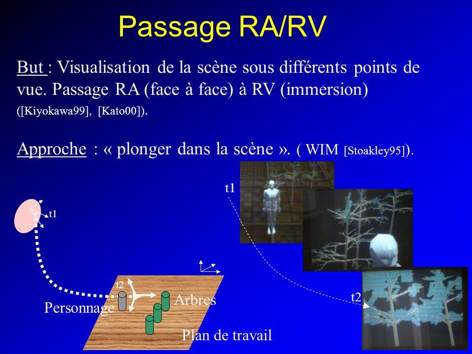 Passage RA/RV