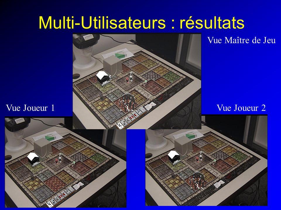 Multi-Utilisateurs : résultats