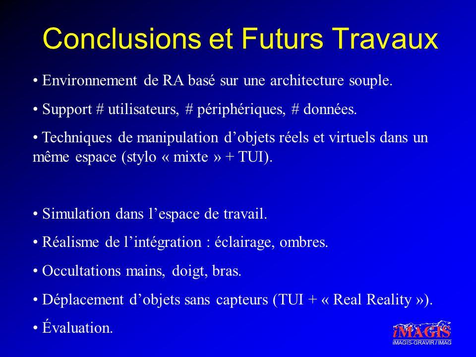 Conclusions et Futurs Travaux