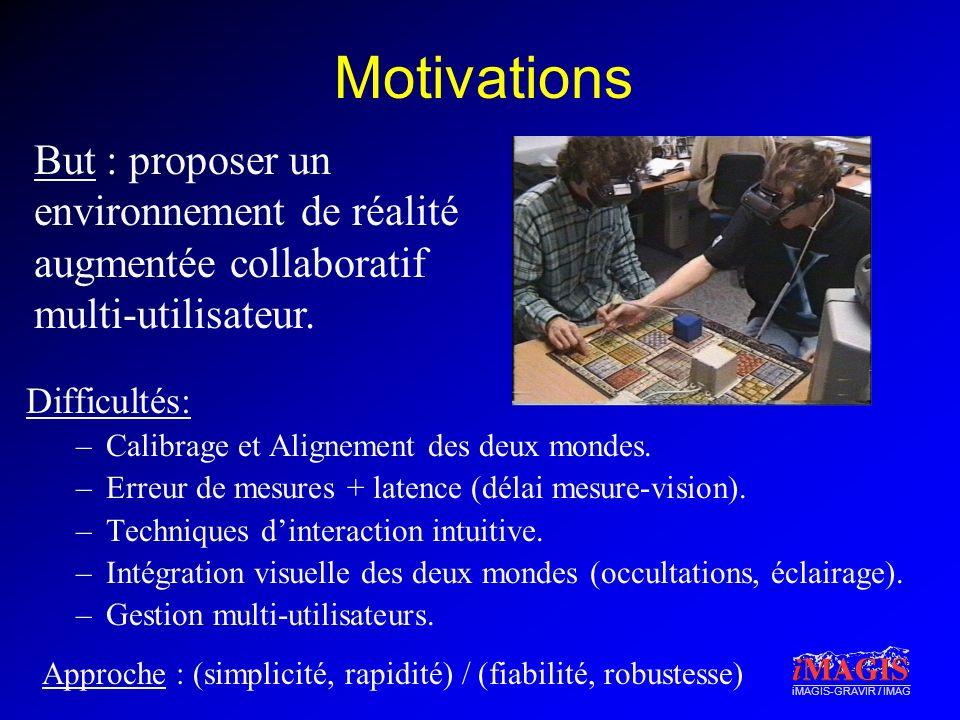 Motivations But : proposer un environnement de réalité augmentée collaboratif multi-utilisateur. Difficultés: