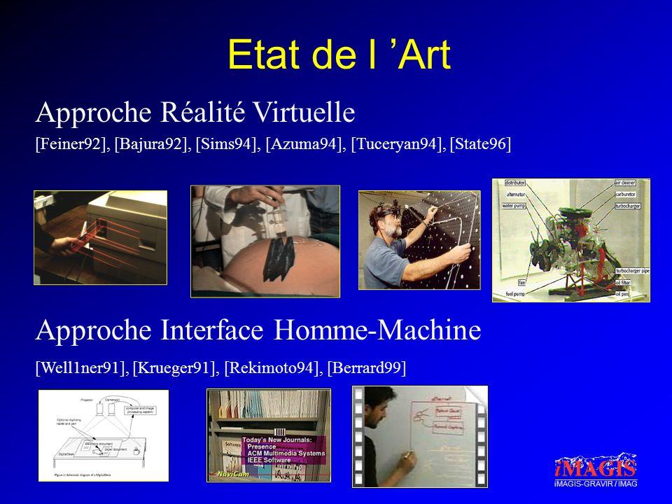 Etat de l 'Art Approche Réalité Virtuelle