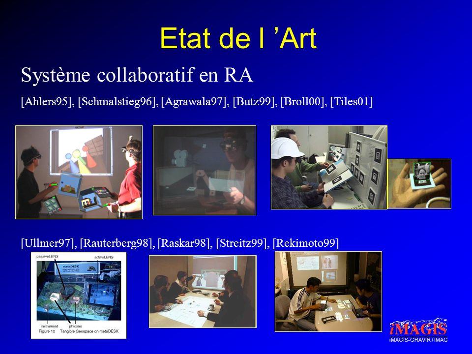 Etat de l 'Art Système collaboratif en RA