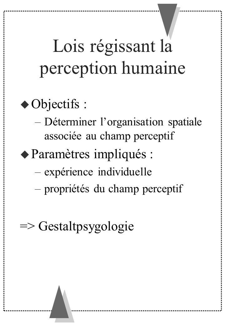 Lois régissant la perception humaine