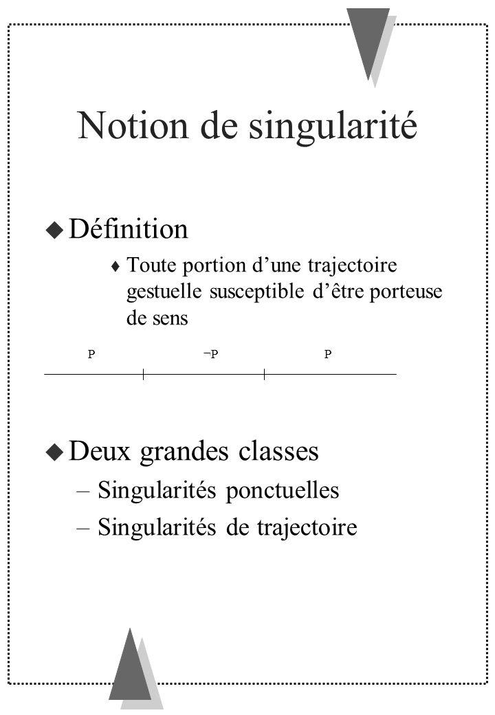 Notion de singularité Définition Deux grandes classes