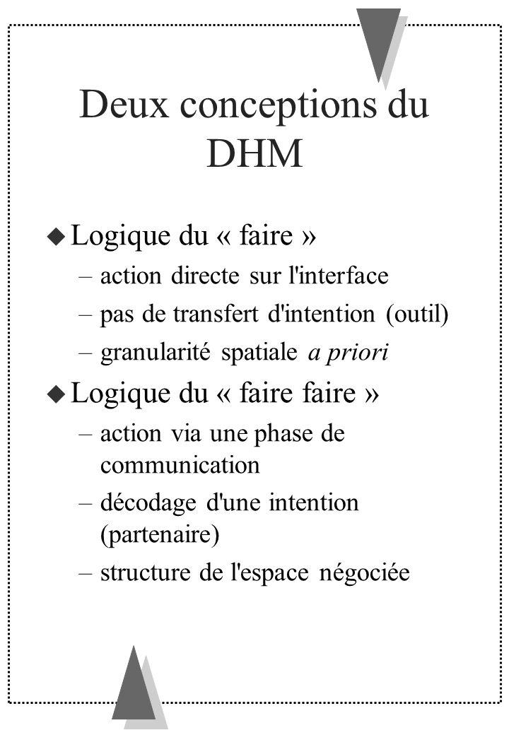 Deux conceptions du DHM