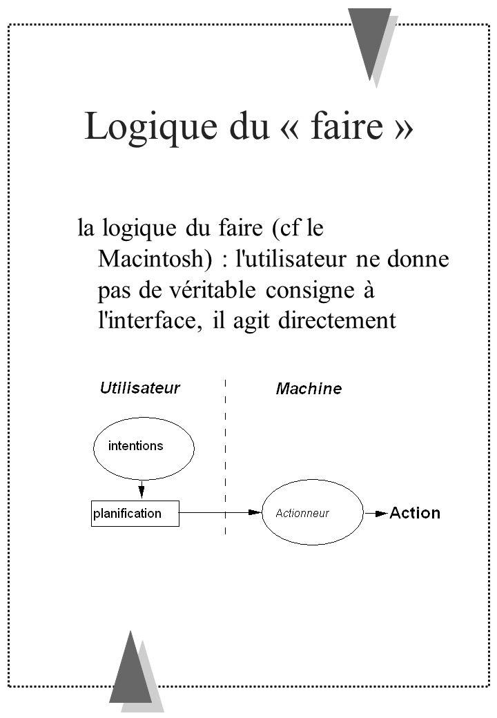 Logique du « faire » la logique du faire (cf le Macintosh) : l utilisateur ne donne pas de véritable consigne à l interface, il agit directement.