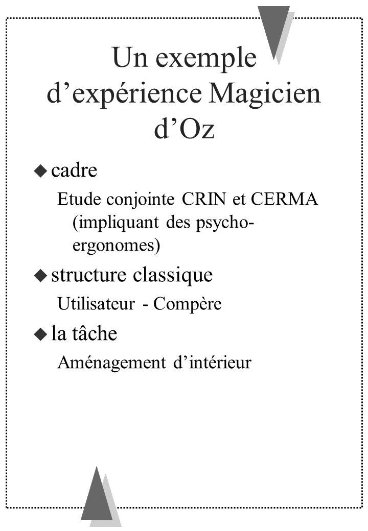 Un exemple d'expérience Magicien d'Oz