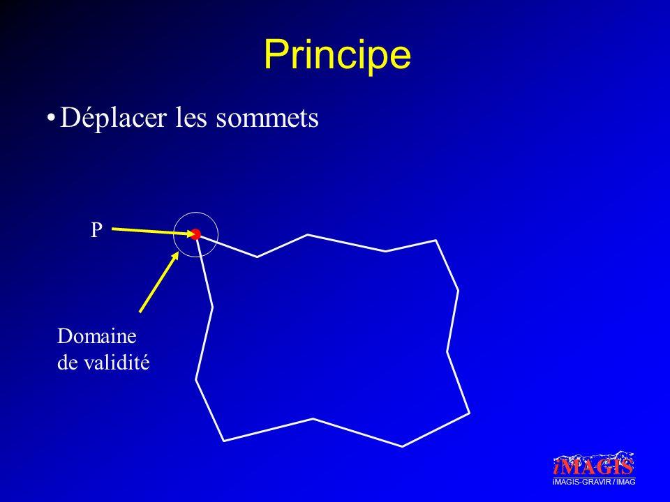 Principe Déplacer les sommets P Domaine de validité