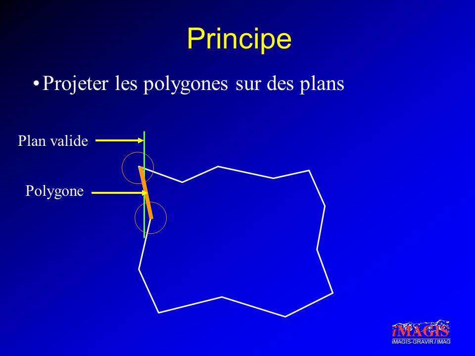 Principe Projeter les polygones sur des plans Plan valide Polygone