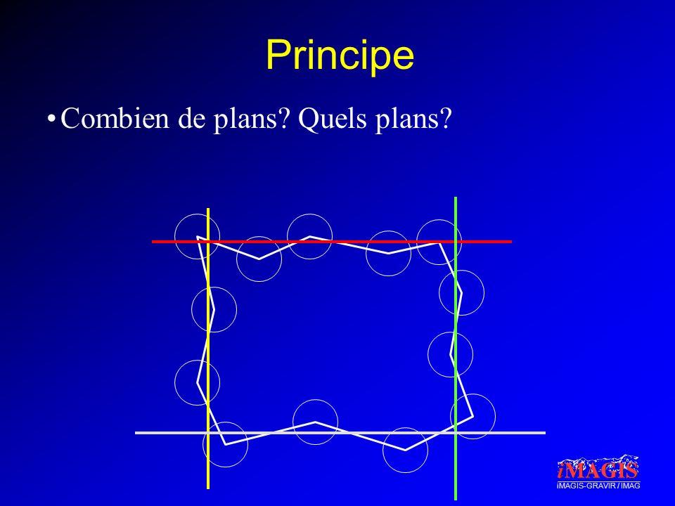 Principe Combien de plans Quels plans