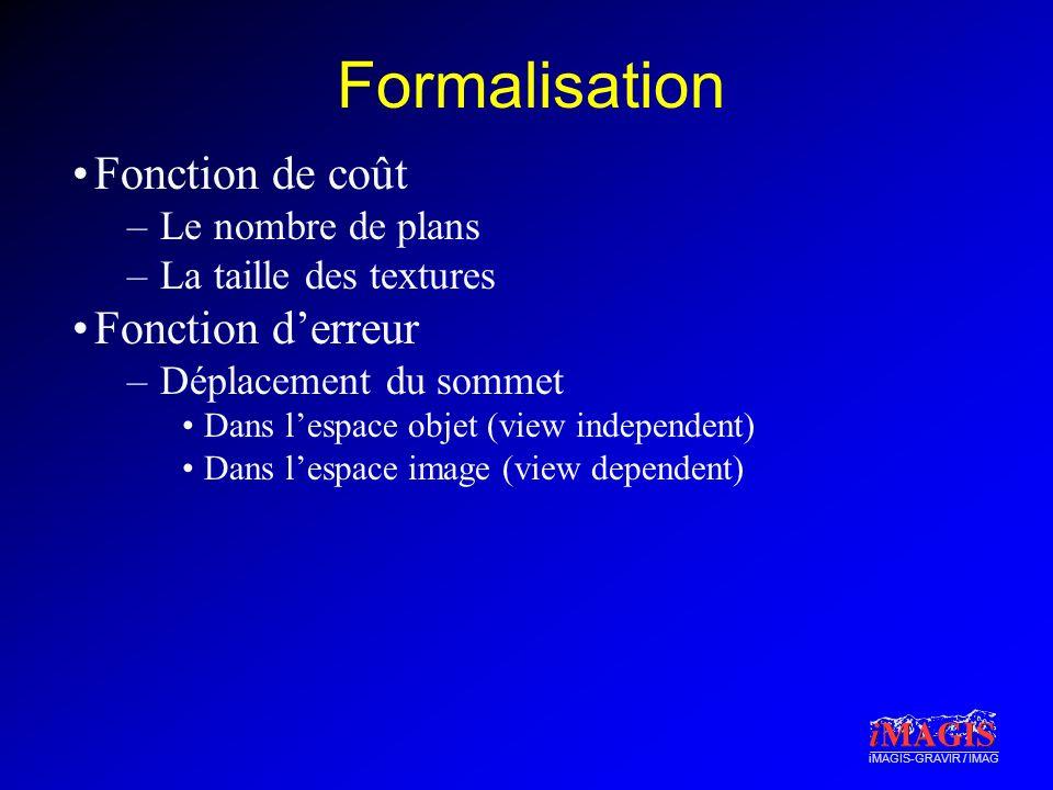 Formalisation Fonction de coût Fonction d'erreur Le nombre de plans