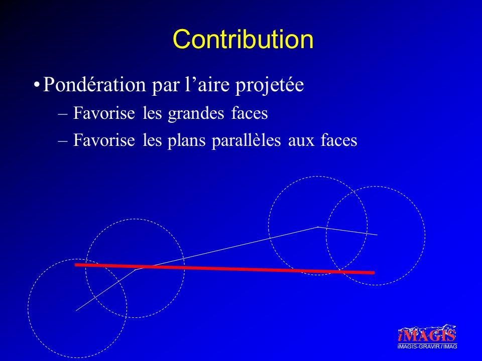 Contribution Pondération par l'aire projetée