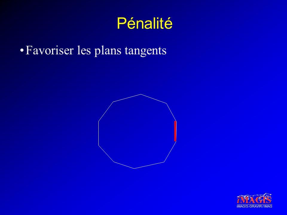 Pénalité Favoriser les plans tangents