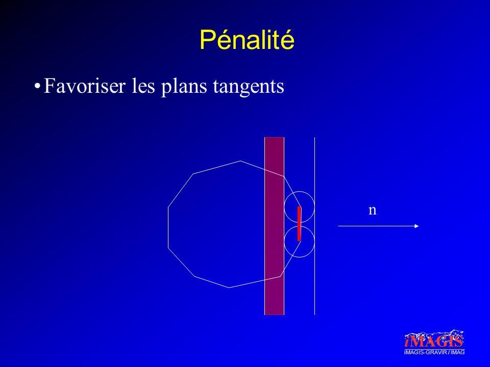 Pénalité Favoriser les plans tangents n
