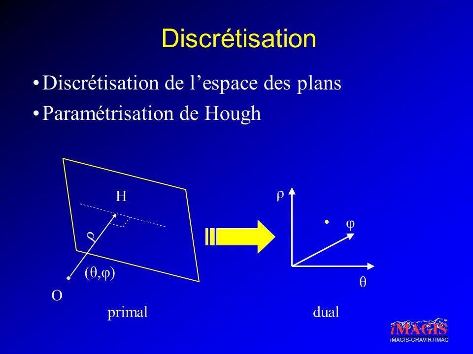 Discrétisation Discrétisation de l'espace des plans
