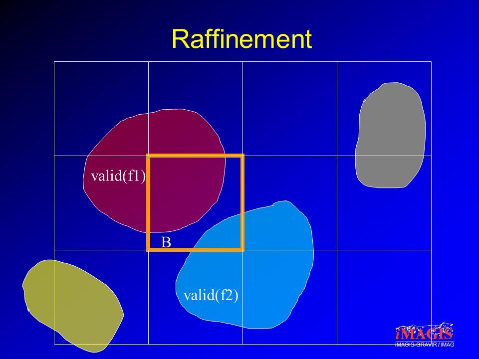Raffinement valid(f1) B valid(f2)