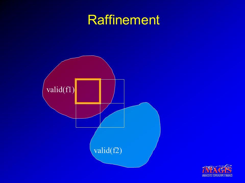 Raffinement valid(f1) valid(f2)