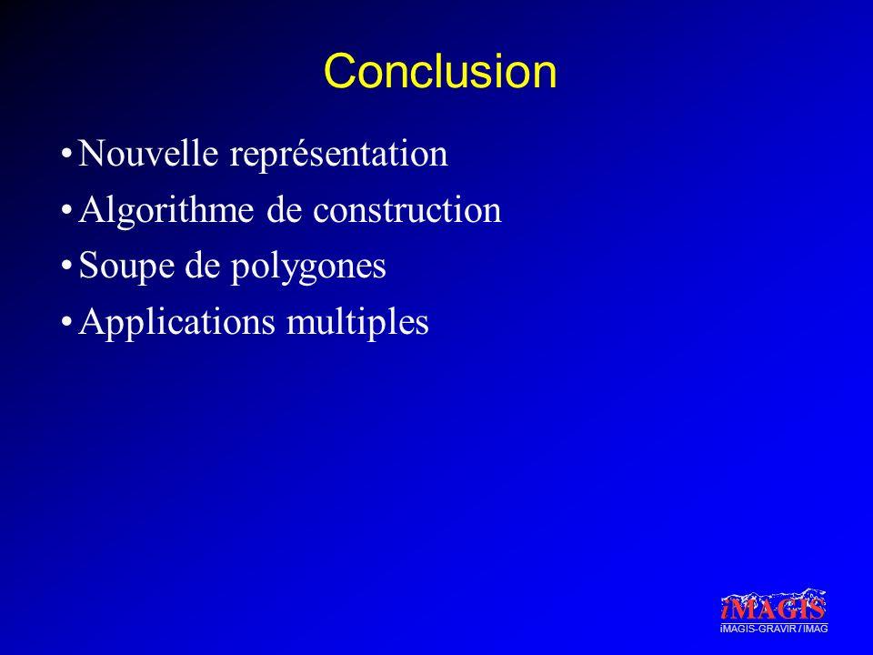 Conclusion Nouvelle représentation Algorithme de construction