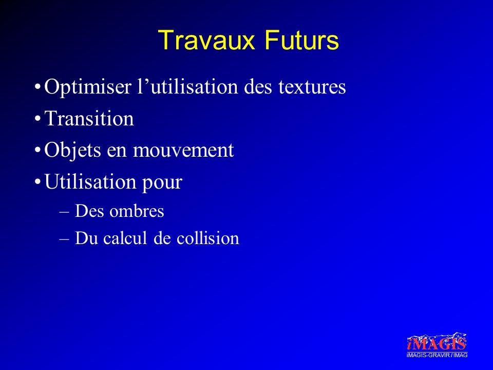 Travaux Futurs Optimiser l'utilisation des textures Transition