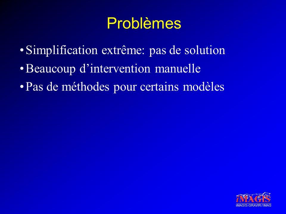 Problèmes Simplification extrême: pas de solution