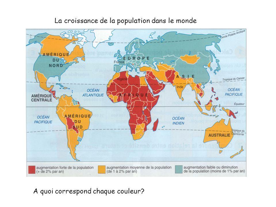 La croissance de la population dans le monde