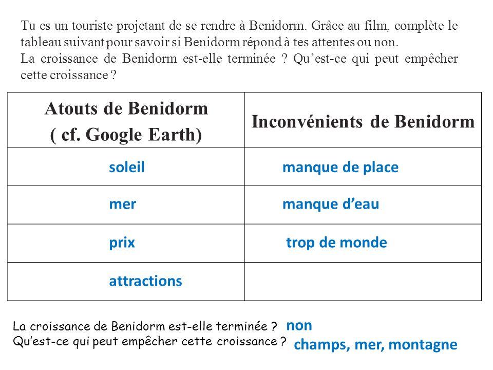 Atouts de Benidorm ( cf. Google Earth) Inconvénients de Benidorm