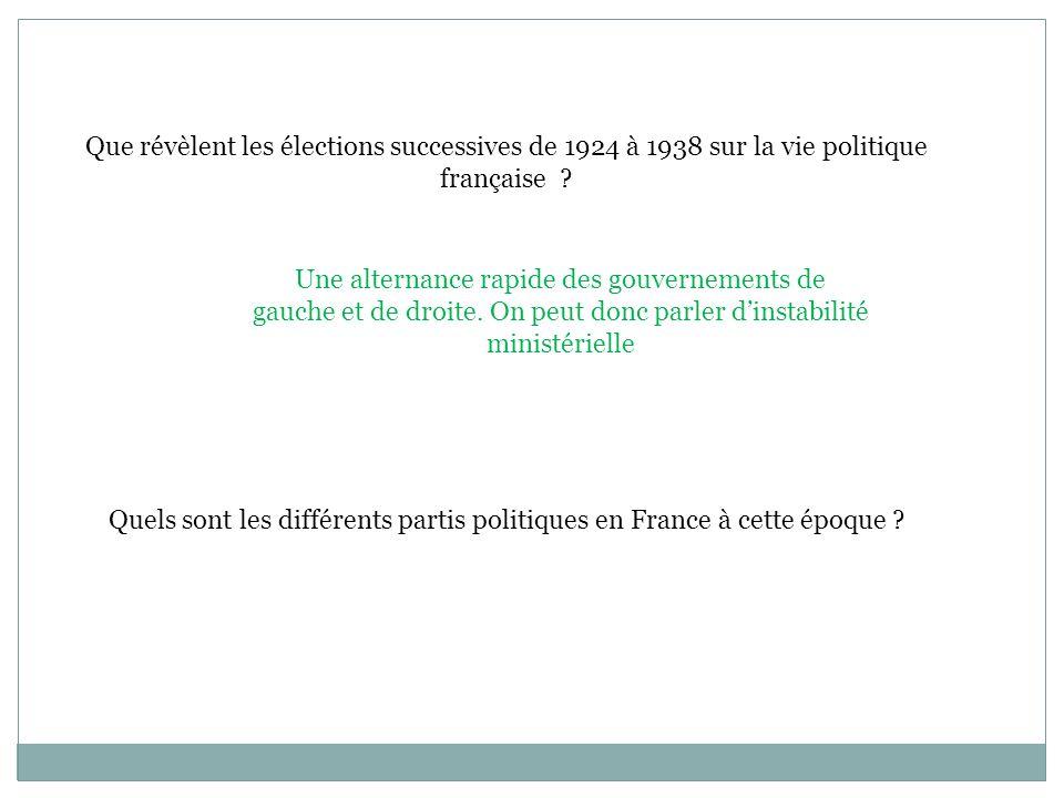 Quels sont les différents partis politiques en France à cette époque
