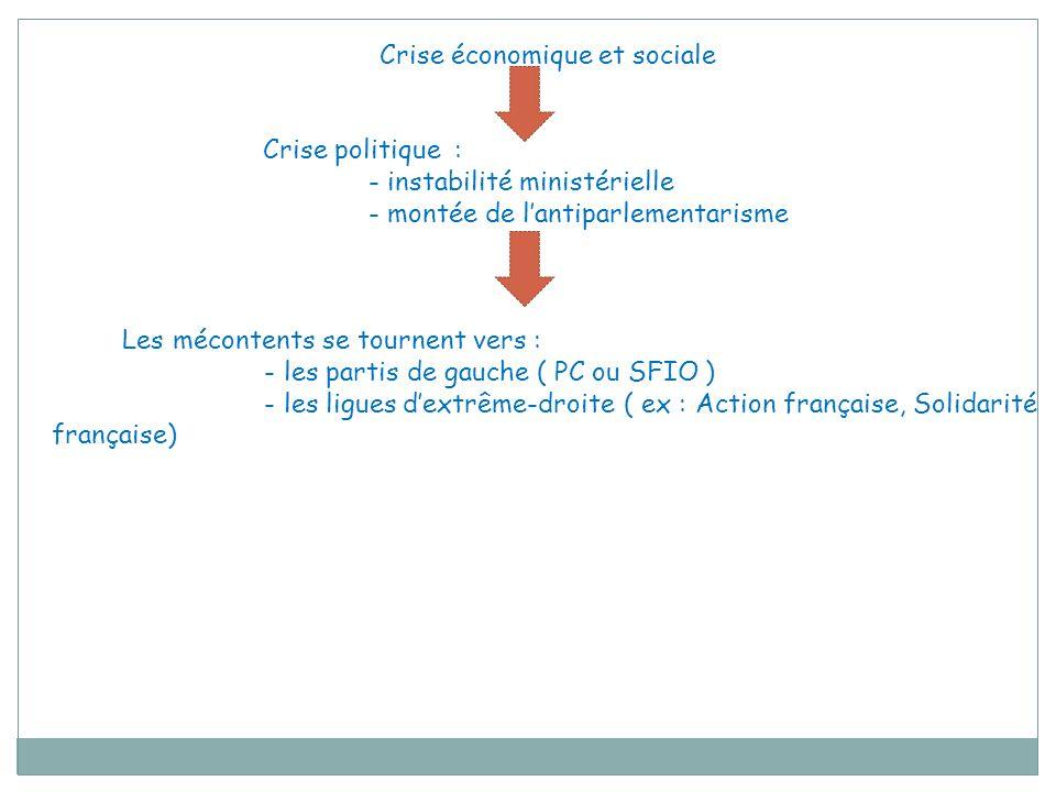 Crise économique et sociale
