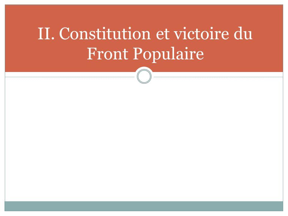 II. Constitution et victoire du Front Populaire