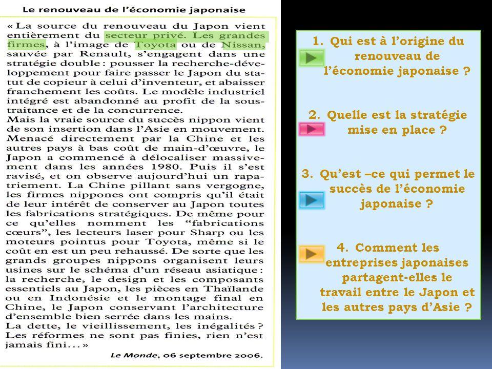Qui est à l'origine du renouveau de l'économie japonaise