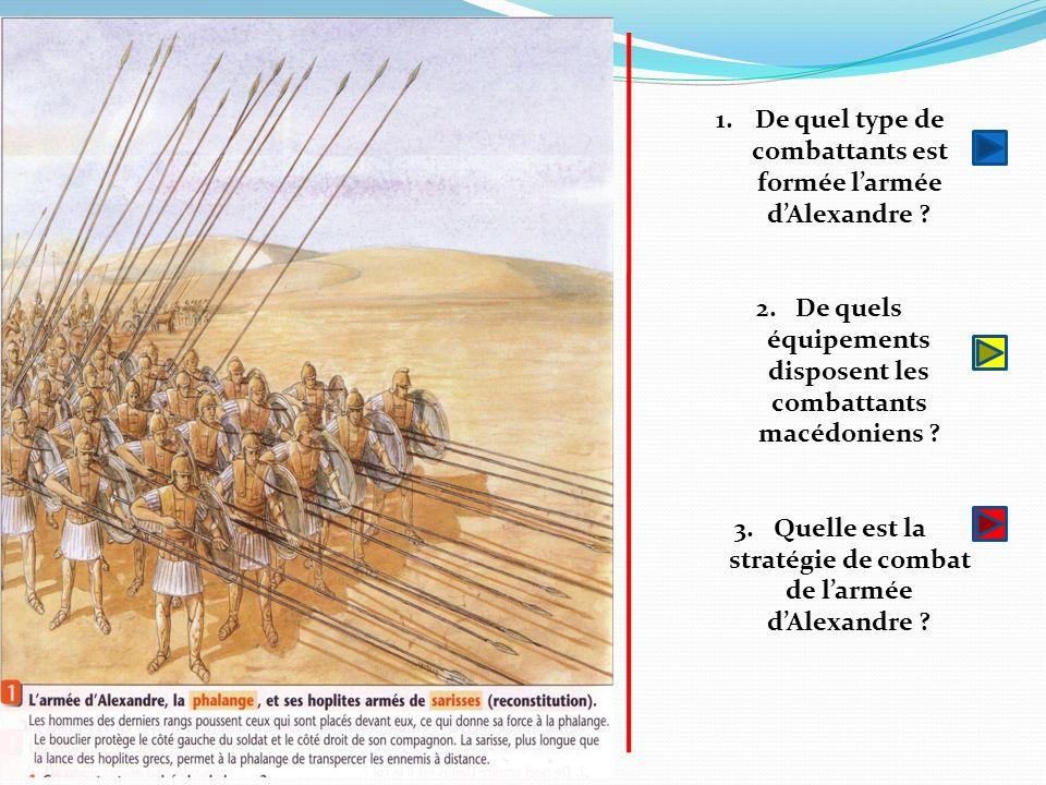 De quel type de combattants est formée l'armée d'Alexandre