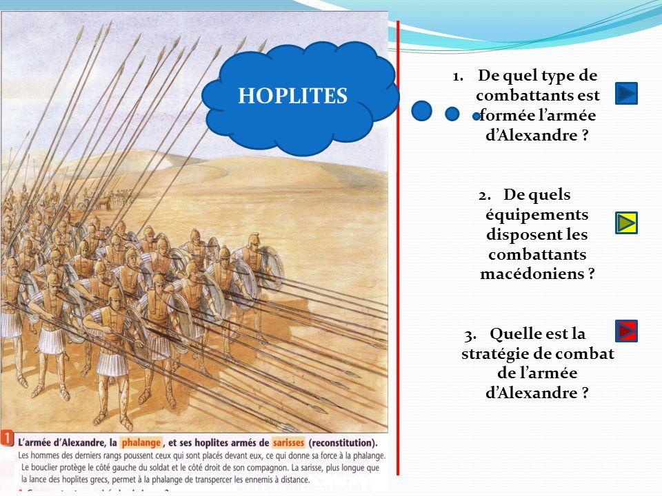 HOPLITES De quel type de combattants est formée l'armée d'Alexandre