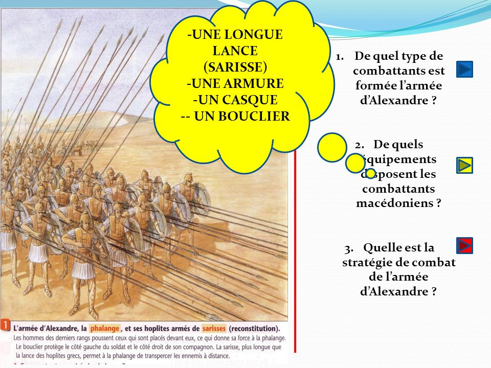 -UNE LONGUE LANCE (SARISSE) -UNE ARMURE UN CASQUE - UN BOUCLIER
