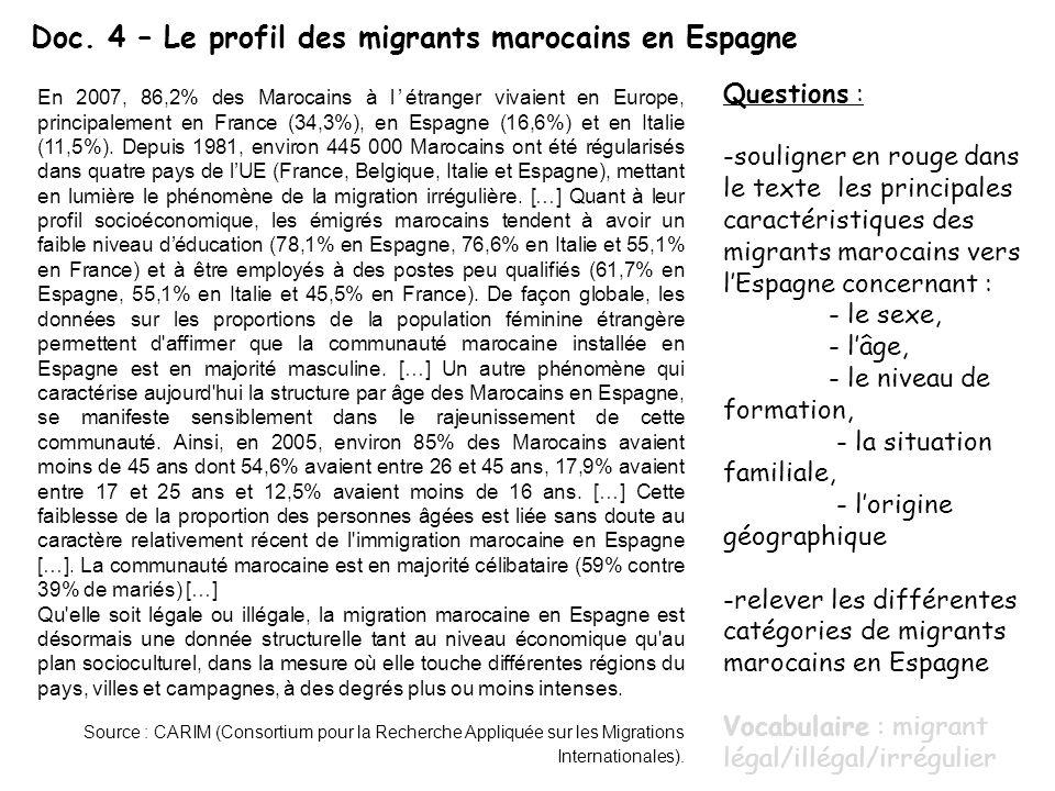 Doc. 4 – Le profil des migrants marocains en Espagne