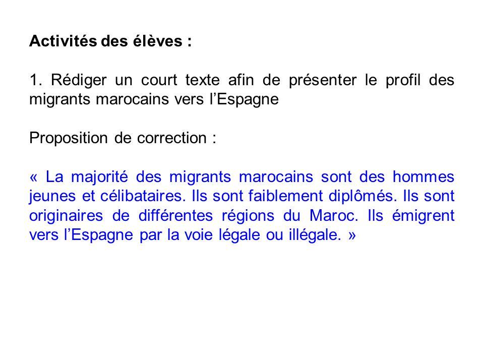 Activités des élèves : 1. Rédiger un court texte afin de présenter le profil des migrants marocains vers l'Espagne.