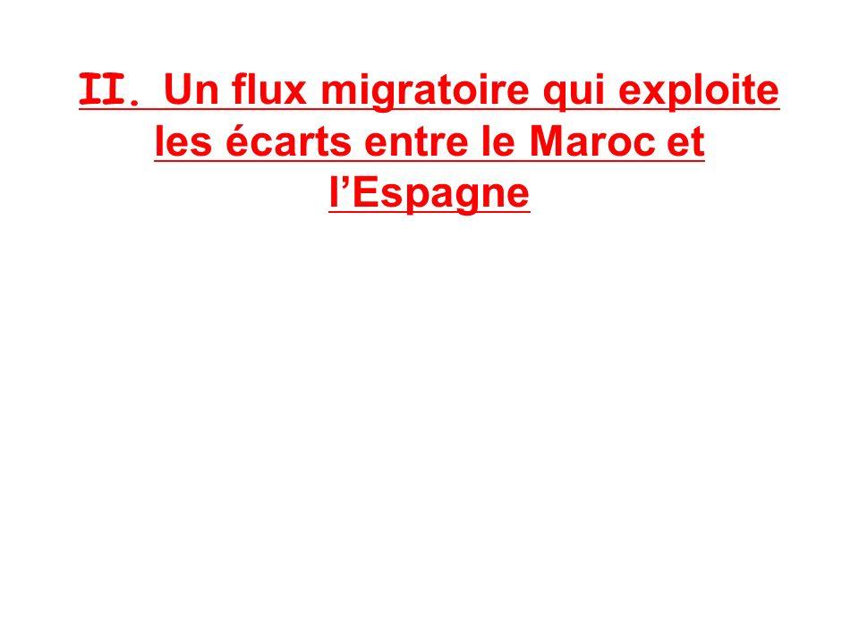II. Un flux migratoire qui exploite les écarts entre le Maroc et l'Espagne