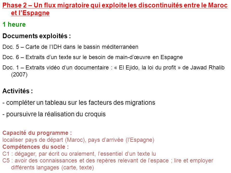 - compléter un tableau sur les facteurs des migrations