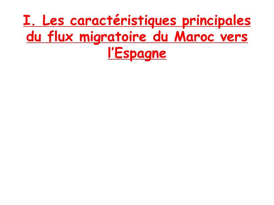 I. Les caractéristiques principales du flux migratoire du Maroc vers l'Espagne