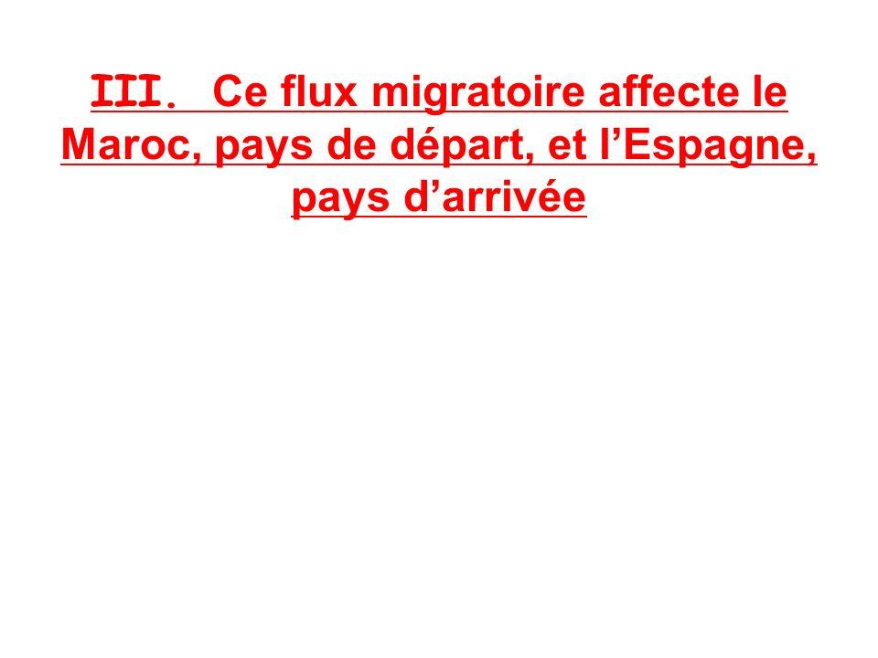 III. Ce flux migratoire affecte le Maroc, pays de départ, et l'Espagne, pays d'arrivée