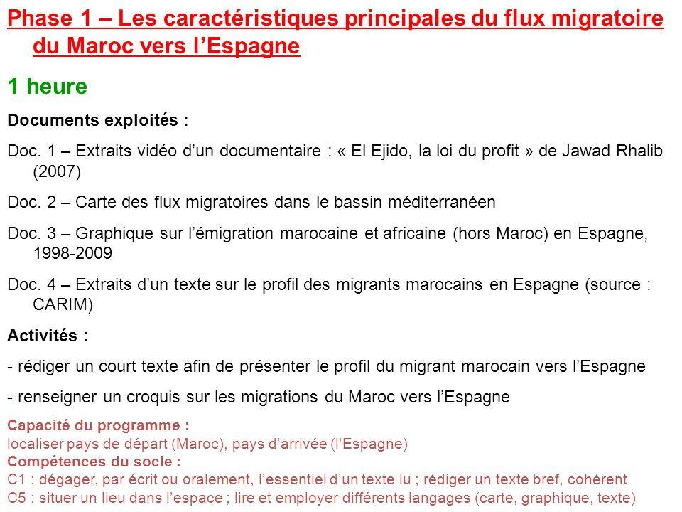 Phase 1 – Les caractéristiques principales du flux migratoire du Maroc vers l'Espagne
