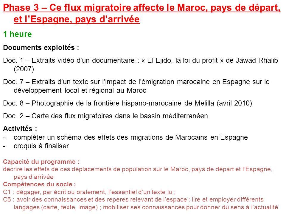 Phase 3 – Ce flux migratoire affecte le Maroc, pays de départ, et l'Espagne, pays d'arrivée